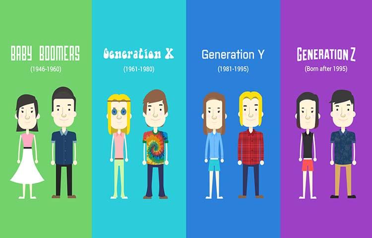 Comment impliquer vos salariés selon leur âge ?