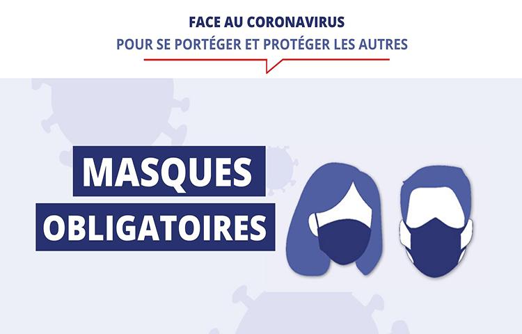 Covid-19 : le port du masque devient obligatoire dans les lieux clos